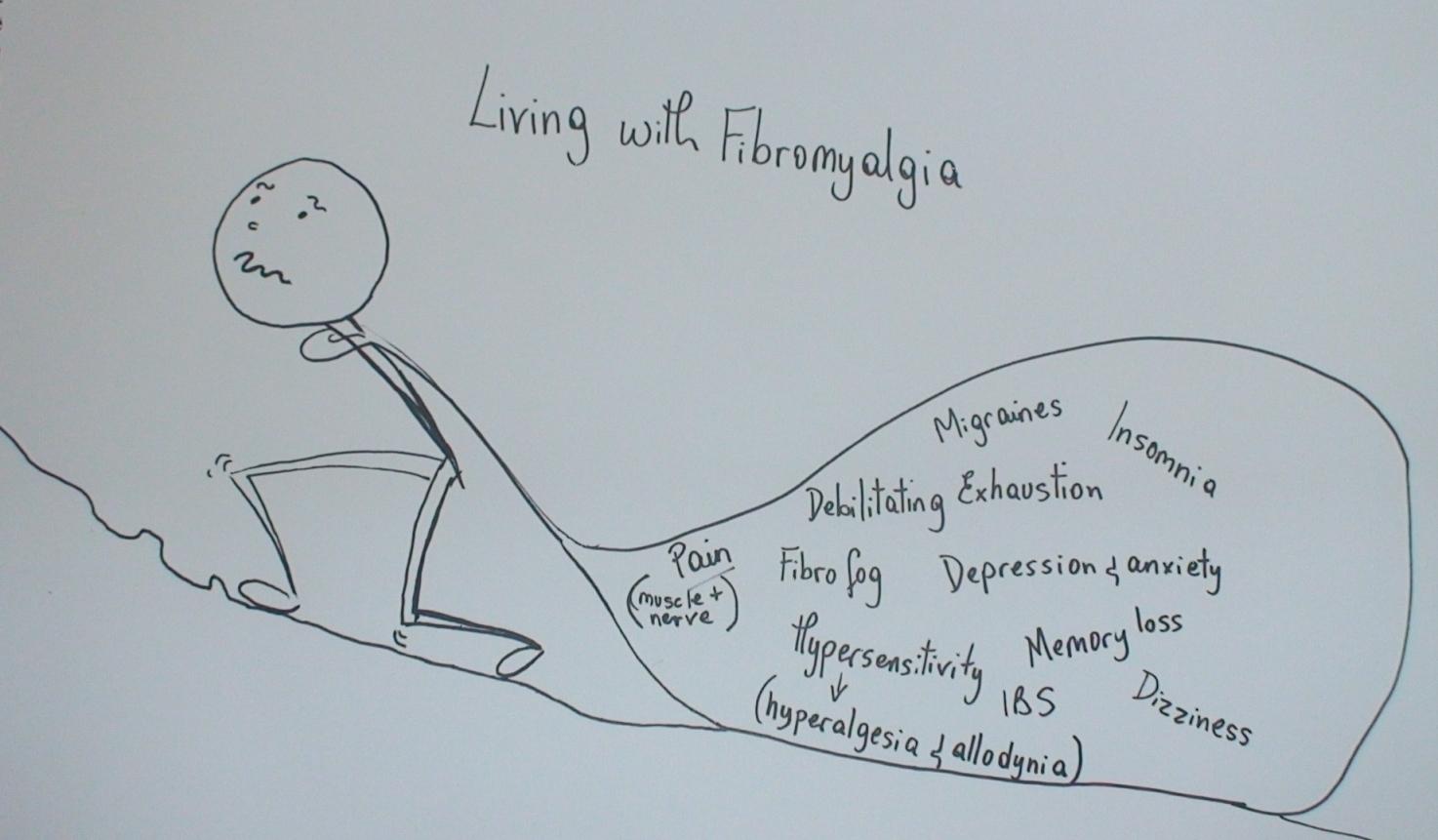 Bang, bang…Fibromyalgia Kills